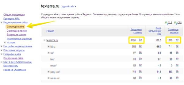 Яндекс.Вебмастер – Индексирование сайта – Структура сайта