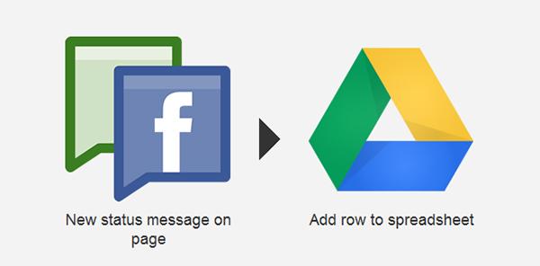 Когда вы обновляете свой статус в Facebook, его текст автоматически сохраняется в таблице Google Docs