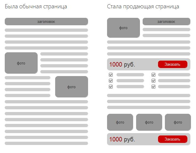 Сделать версию для печати на сайте скачать самописный движок сайта