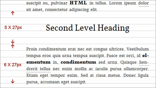 Все элементы страницы должны иметь высоту, которую можно поделить на высоту строки абзаца.