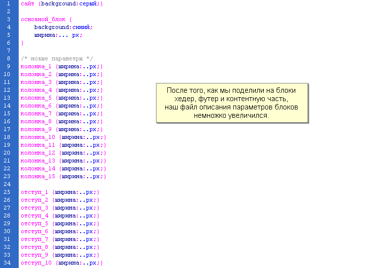 TemplateMonster Russia: как кодер видит дизайн?