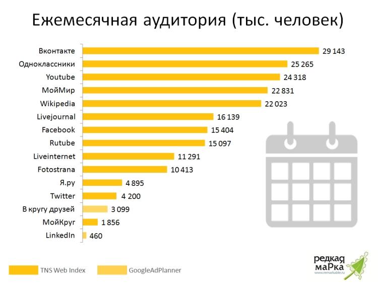 Социальной сети Twitter исполняется 10 лет - ГазетаRu