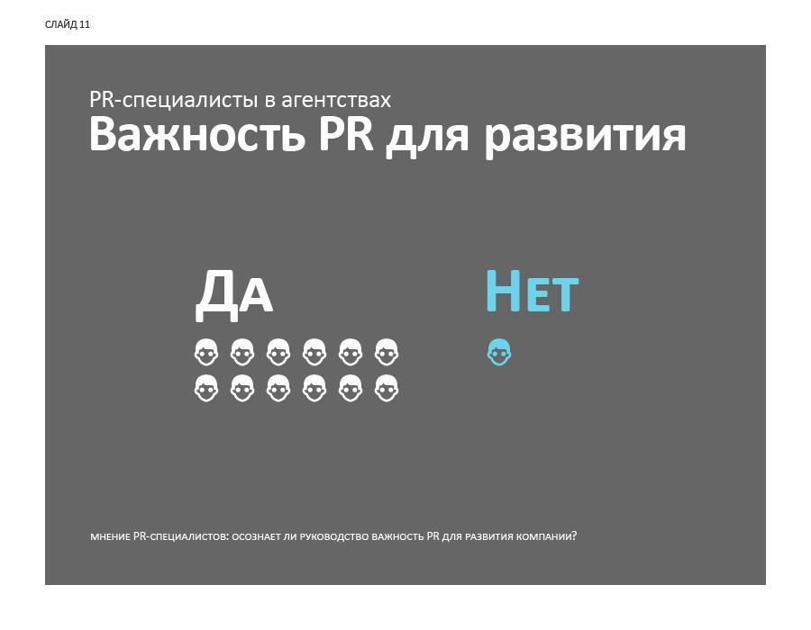 Слайд 11. PR-специалисты в агентствах: важность PR для развития.